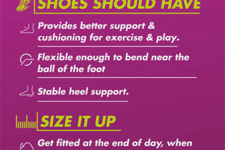 Things To Consider When Buying Tennis Shoes Infographic