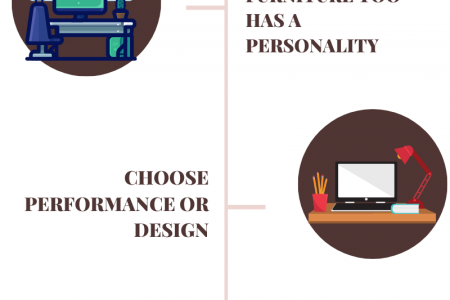 Things To Consider When Shopping For An Office Furniture Infographic
