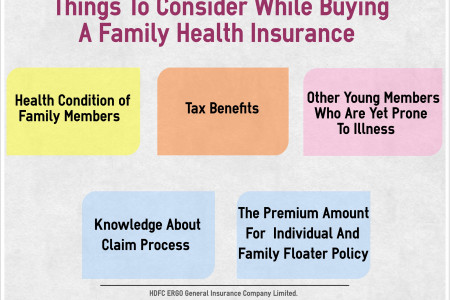 Things To Consider While Buying A Family Health Insurance Infographic