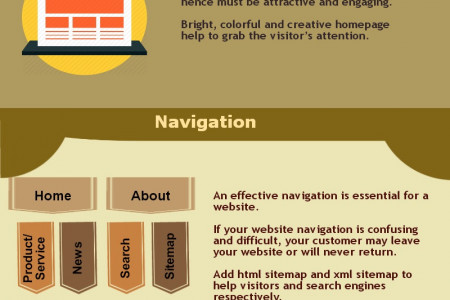 Things to consider while creating a new website Infographic