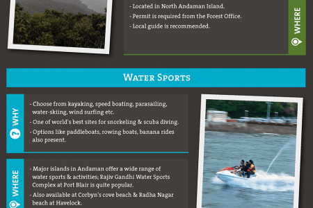 Things To Do In Andaman Infographic
