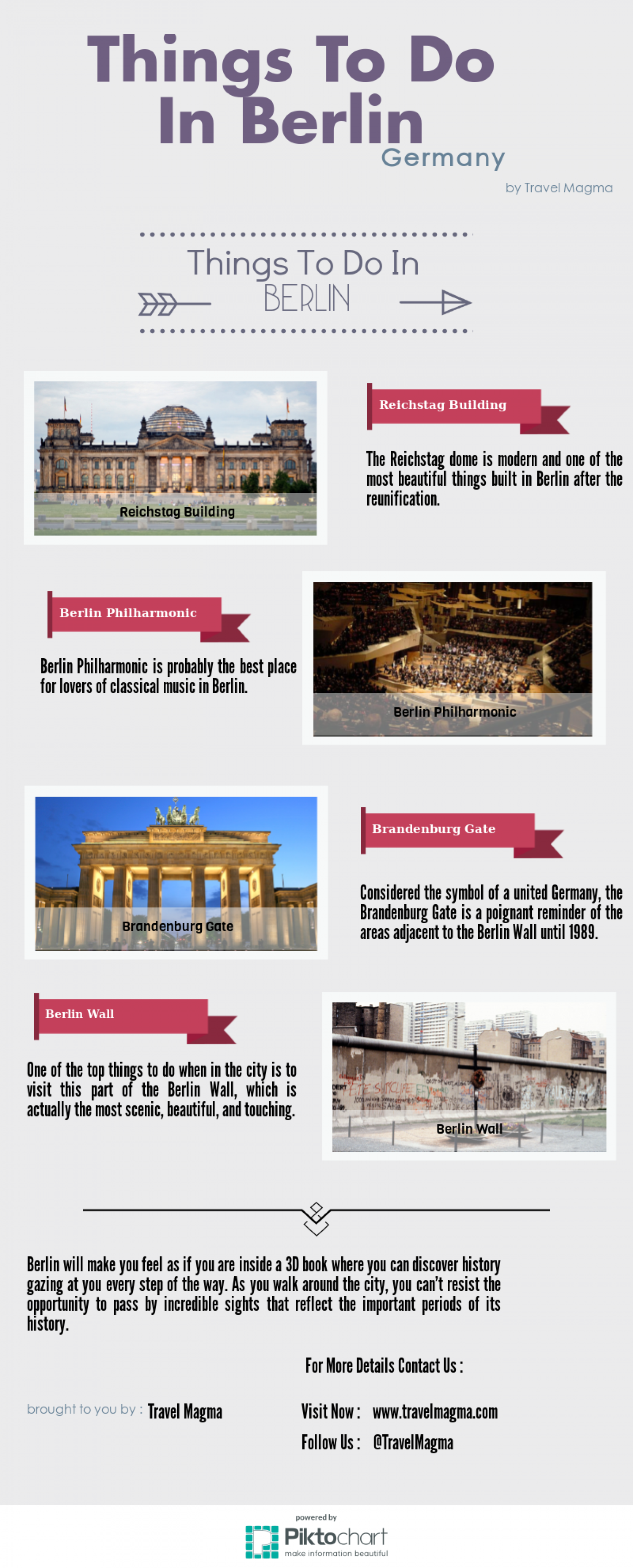 Things To Do In Berlin Infographic