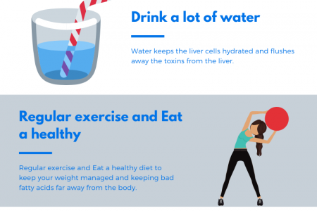 Things to do to protect your liver form Wrecking Infographic