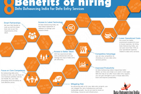 Things To Know About Hiring Data Entry Services Infographic