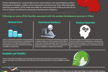 Things to Know About Product Development from China Infographic