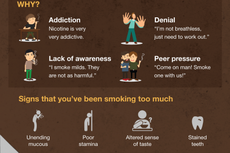 Things to Know About Smoking Addiction Infographic