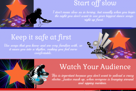 Things To Remember When DJing a Party Infographic