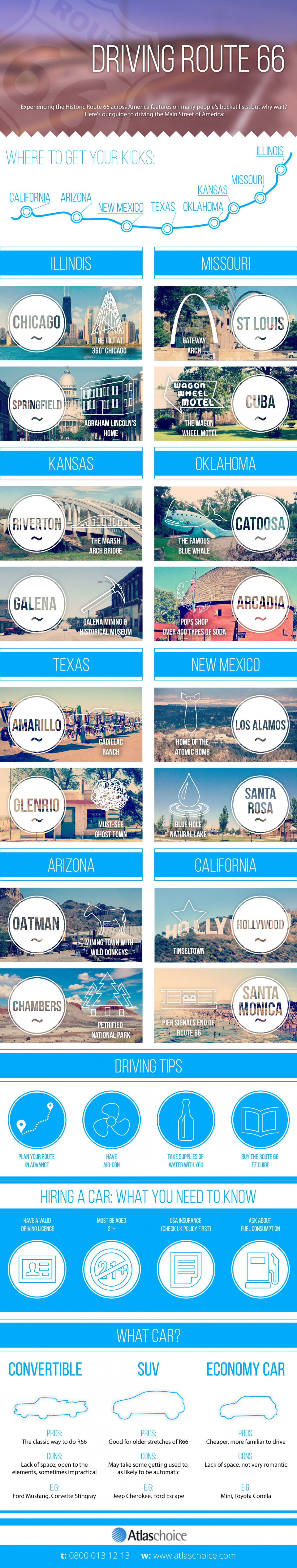 Things to see along Route 66 Infographic