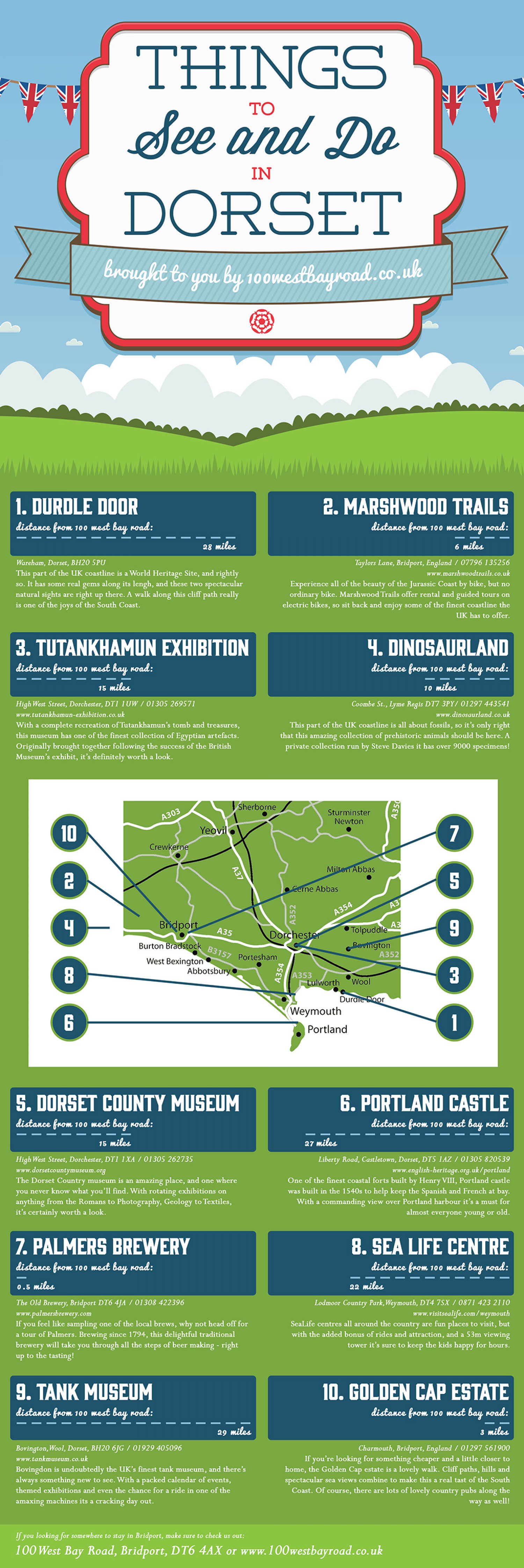 Things To See And Do In Dorset Infographic