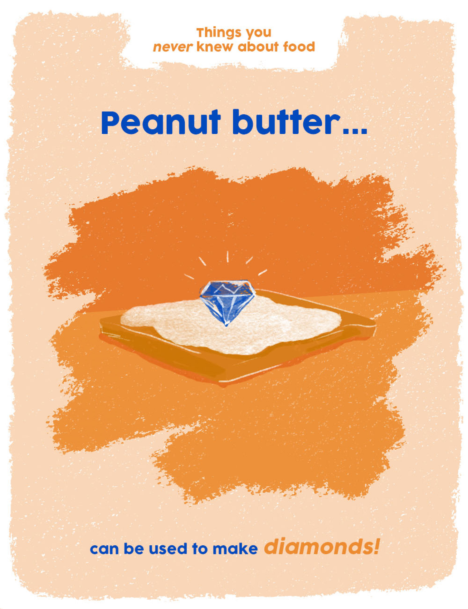Things You Didn't Know About Food: Peanut Butter Infographic