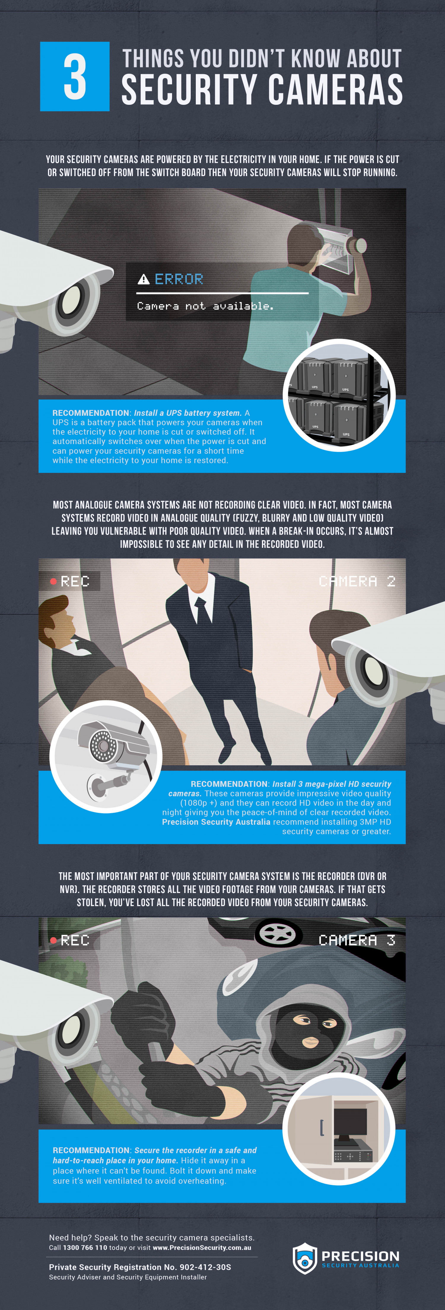 Things You Didn't Know About Security Cameras Infographic