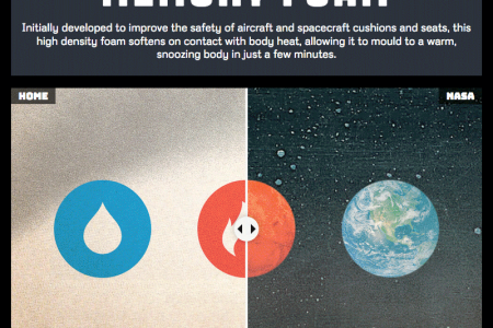 Things You Didn't Know NASA Invented... Infographic