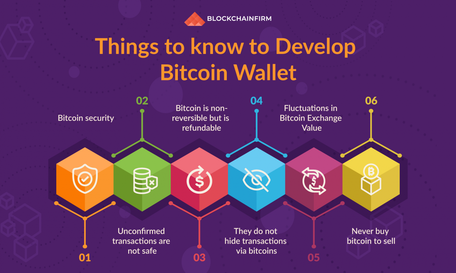 Things You Must Know Before Develop A Cryptocurrency Wallets! Infographic