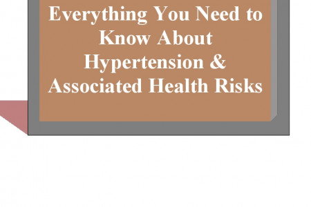 Things You Need to Know About Hypertension & Associated Health Risks Infographic