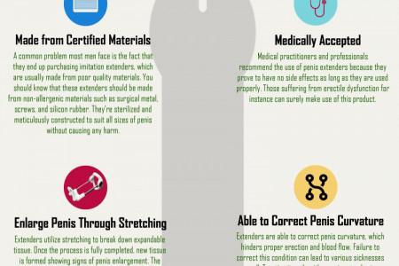 Things You Need To Know About Penis Extenders Infographic