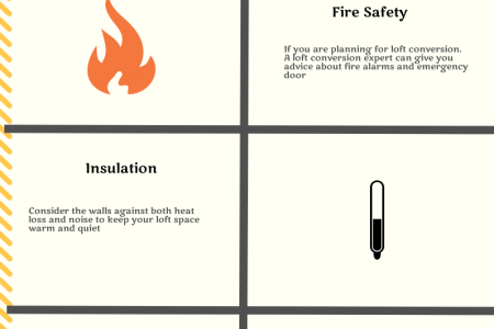 Things you need to know before Loft Conversion Infographic