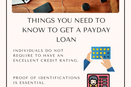 Things You Need To Know To Get A Payday Loan Infographic