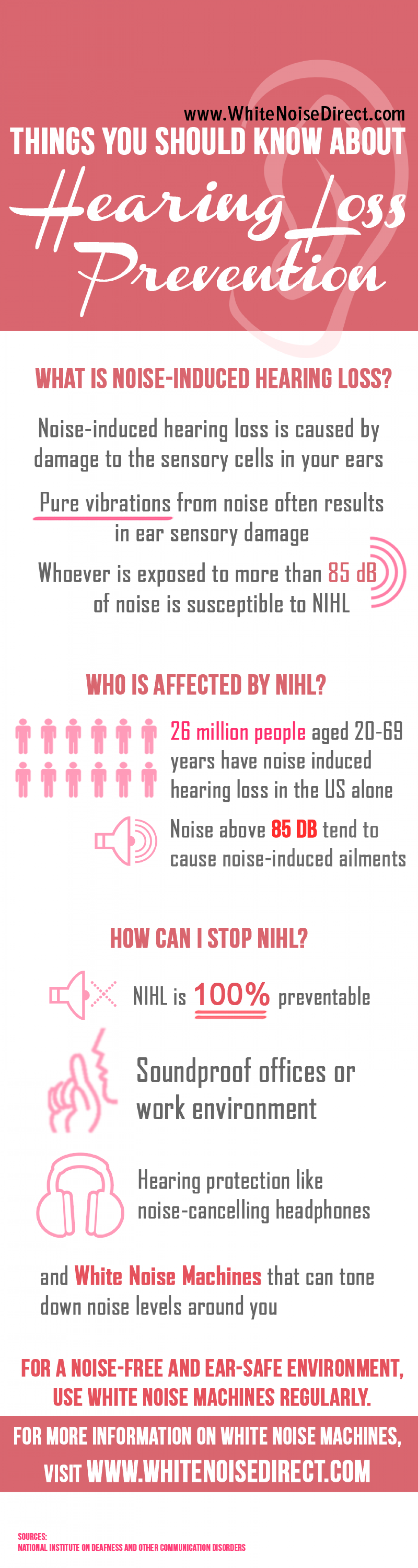 Things You Should Know About Hearing Loss Prevention Infographic