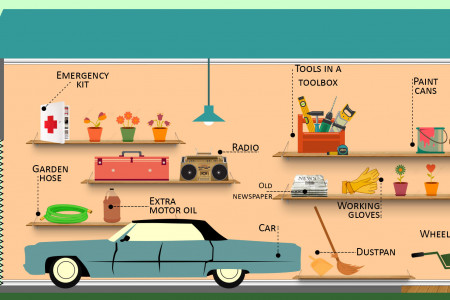 Things You'll Find in Every Garage Infographic