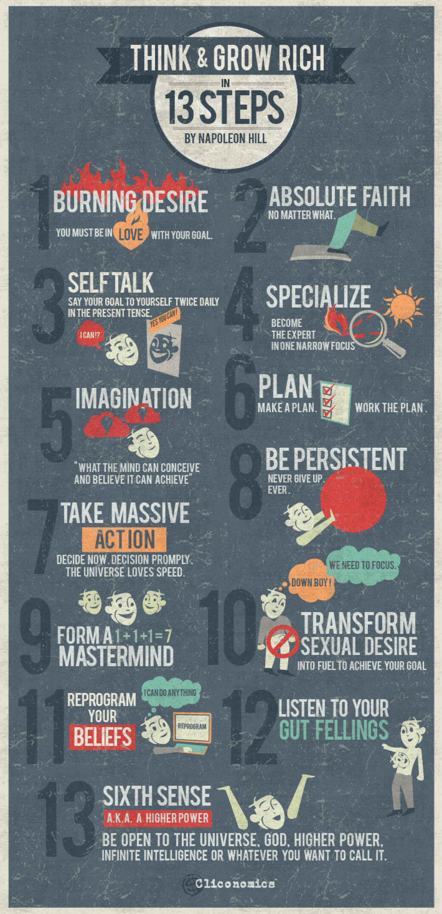 Think & Grow Rich in 13 Steps Infographic