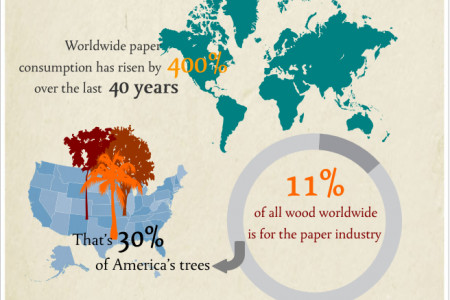 Think Before you Print Infographic