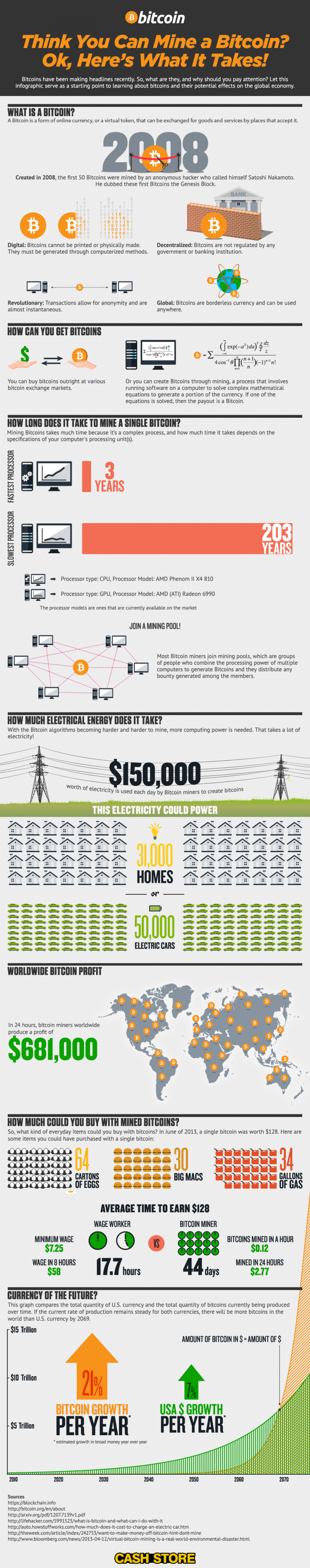 Think You Can Mine Bitcoin? Ok, Here's What It Takes! Infographic