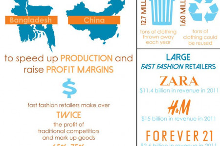 This amazing infographic by Alexandria Heinz brilliantly illustrates the shockingly high human cost of fast fashion: Infographic