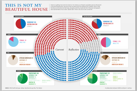 This is Not My Beautiful House  Infographic