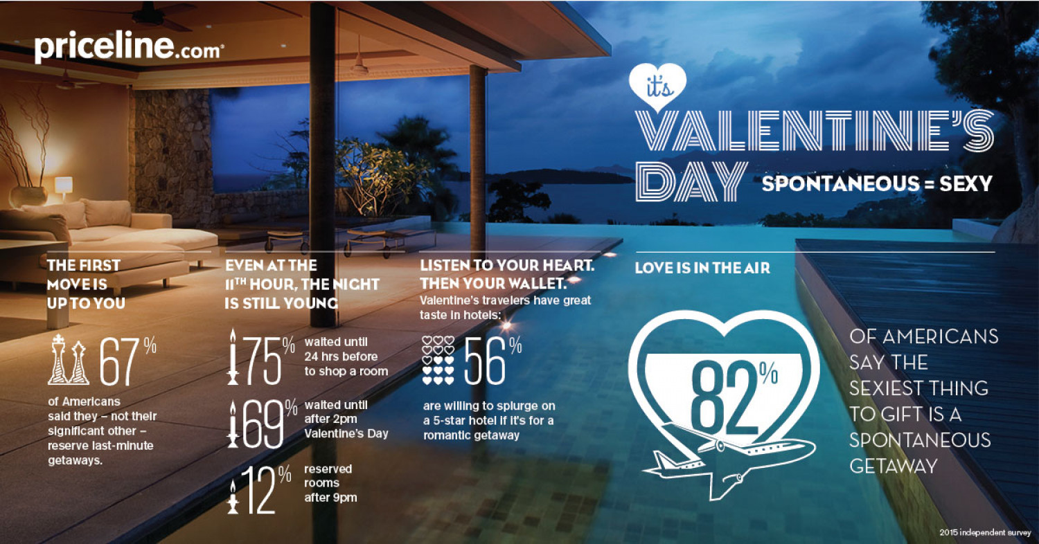This Valentine's Day Spontaneous = Sexy! Infographic
