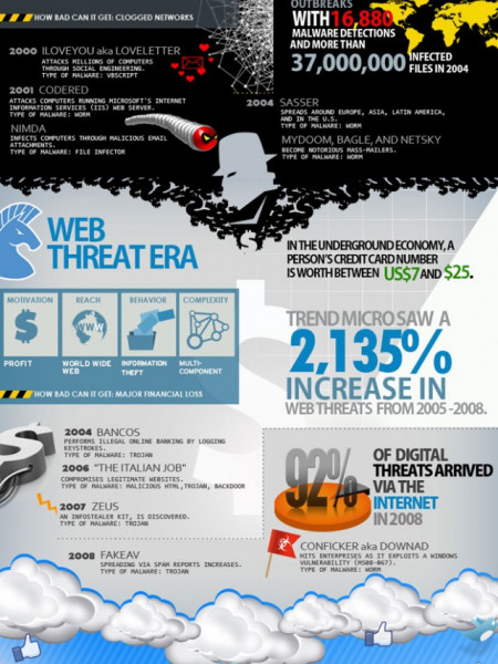 the threats of viruses on a computers integrity The 3 biggest security threats of 2016  you can hardly look at tech news without seeing reports of viruses  more than 750,000 computers were.