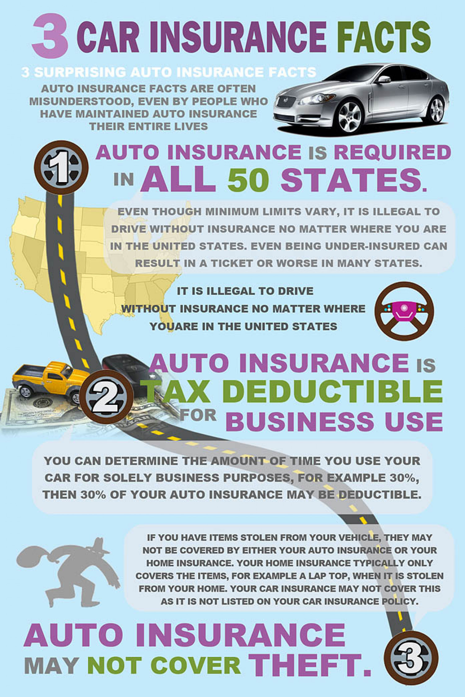 Three Car Insurance Facts Infographic