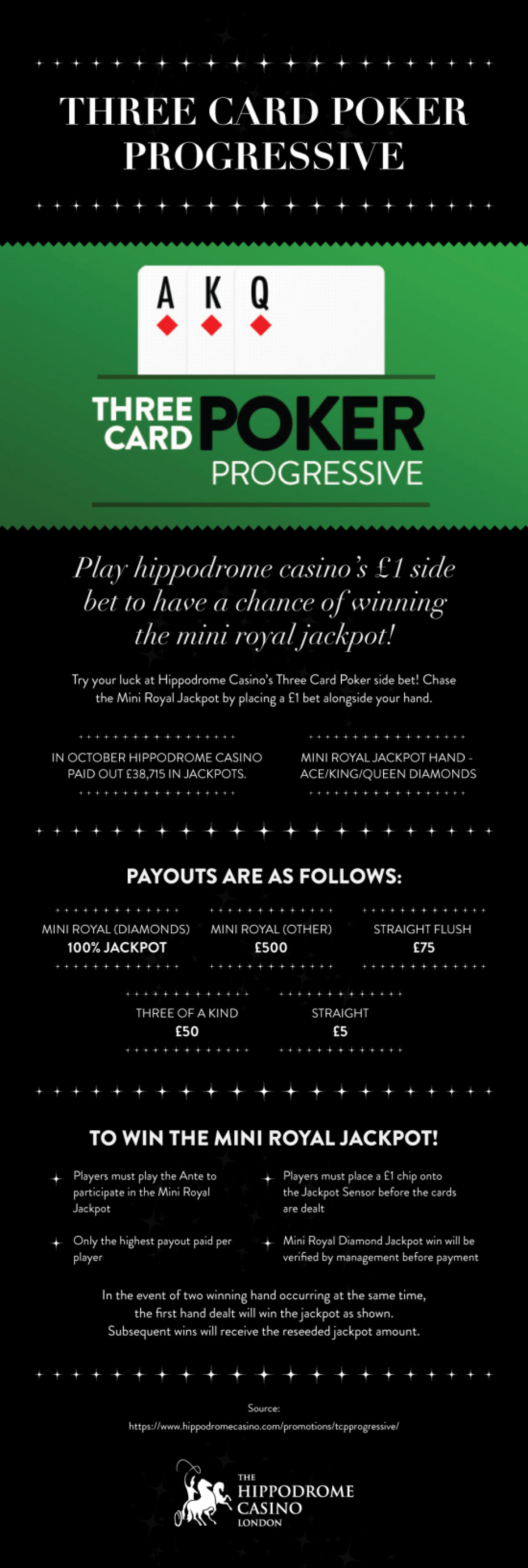 Three Card Poker Progressive - Hippodrome Casino Infographic