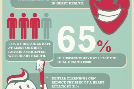 Three Health Measurements That Affect The Heart Infographic