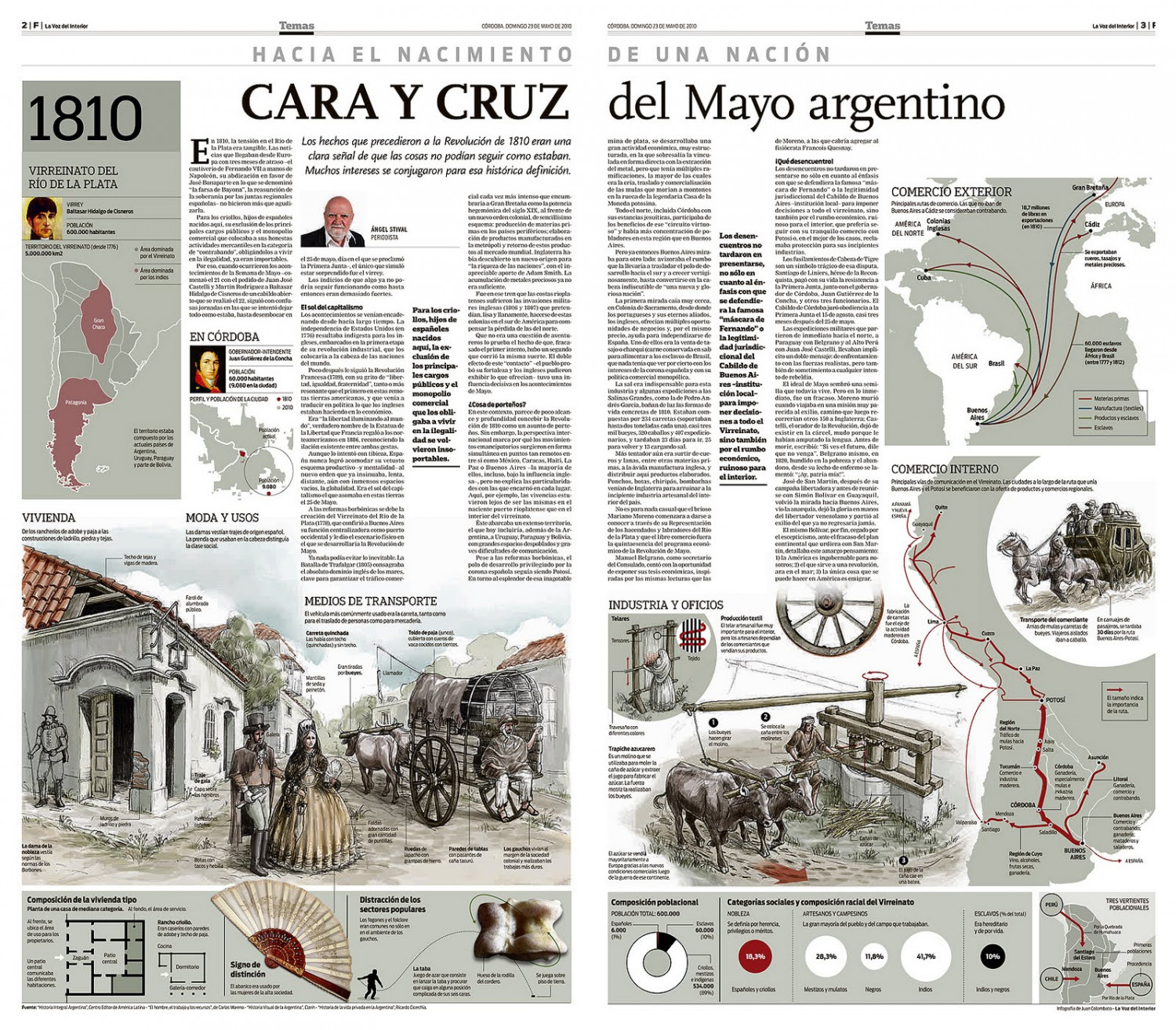Three infographics and 200 years of argentinian history Infographic