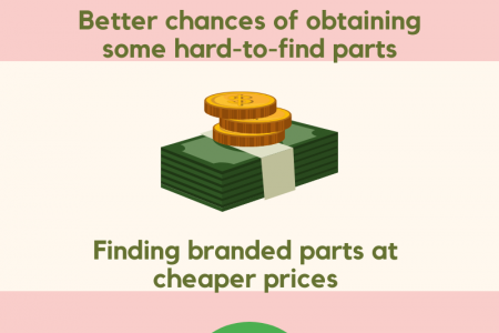 Three Reasons To Buy Used Truck Parts Infographic