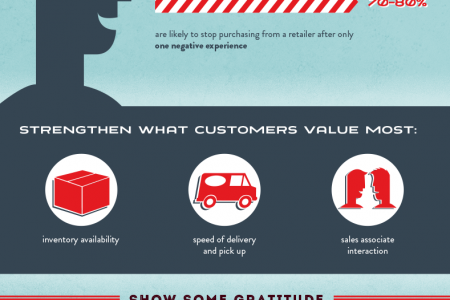 Thriving During the Holidays Infographic