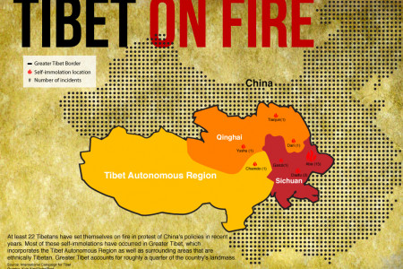 Tibet on Fire Infographic