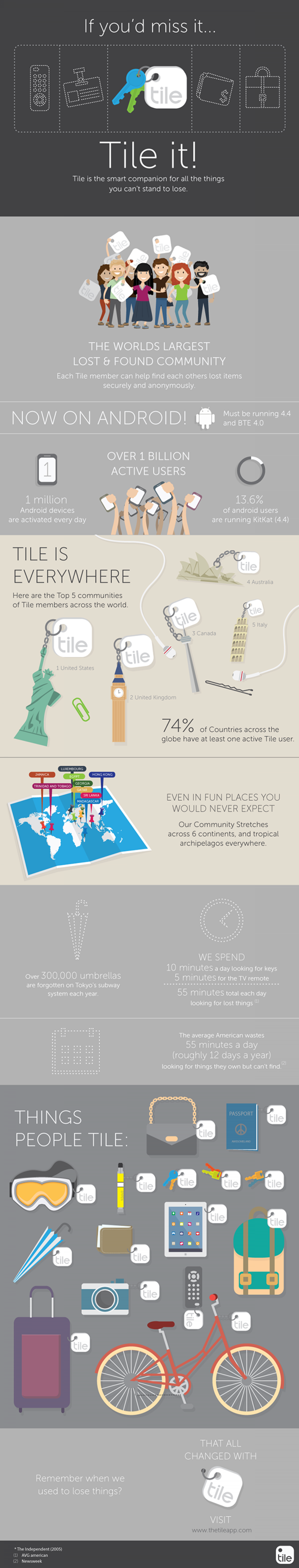 TILE IT! Infographic