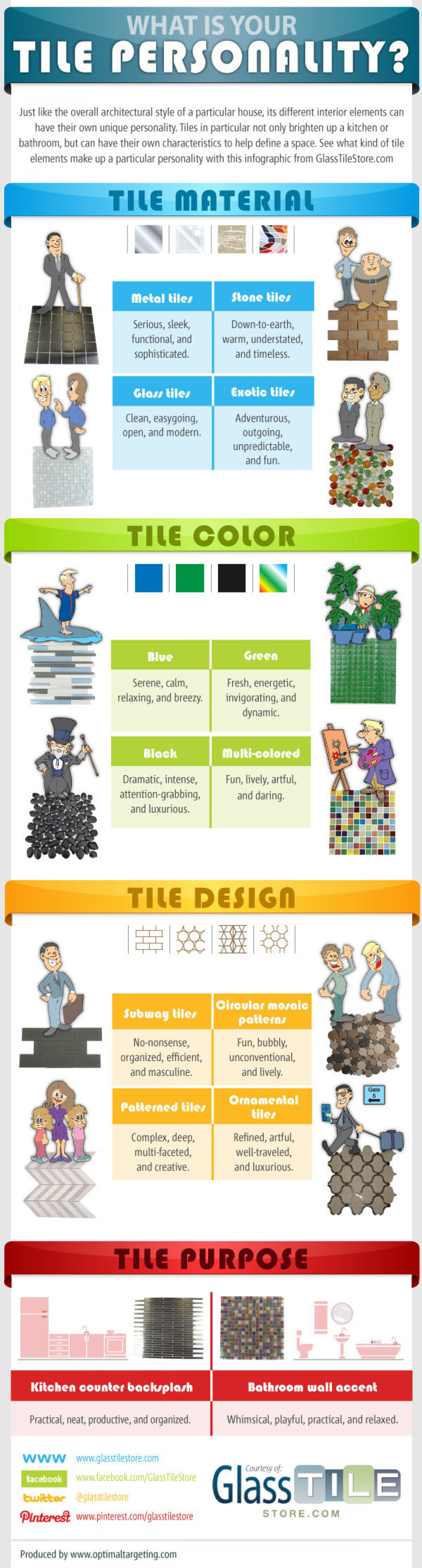 Tile Personality Infographic