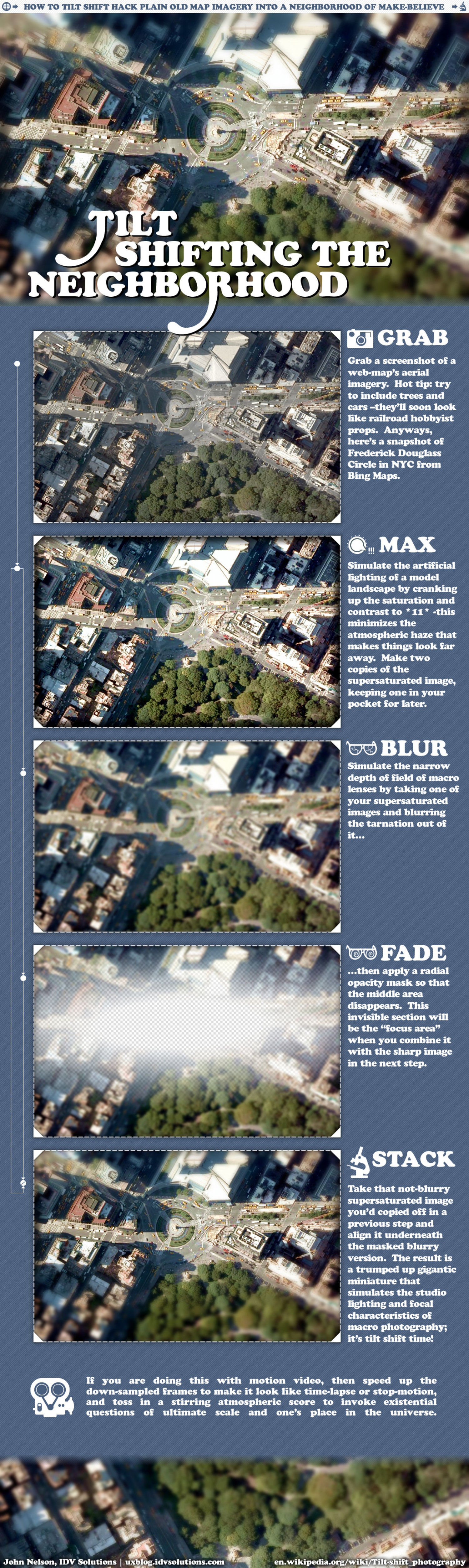 Tilt Shifting the Neighborhood Infographic