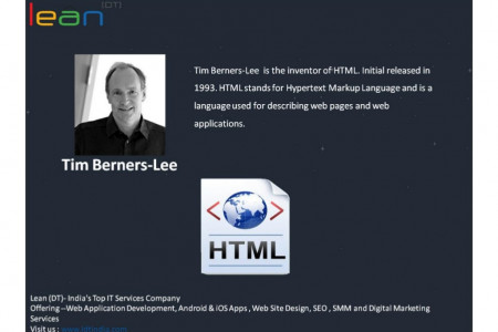 Tim Berners Lee Infographic