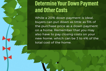 Time & Money Saving Tips From Our Mortgage Experts Infographic