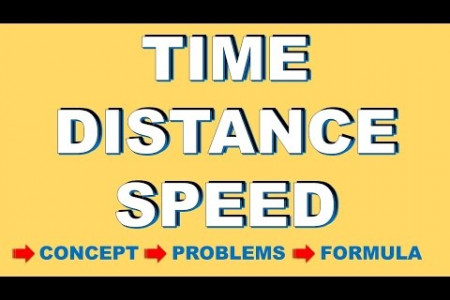 Time, Distance & Speed Simplified! Infographic