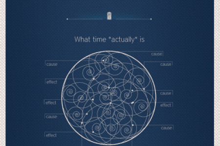 Time infographic Infographic