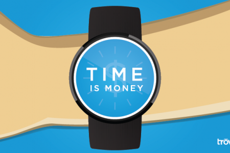 Time is Money - The Changing Value of Smart Watches Infographic
