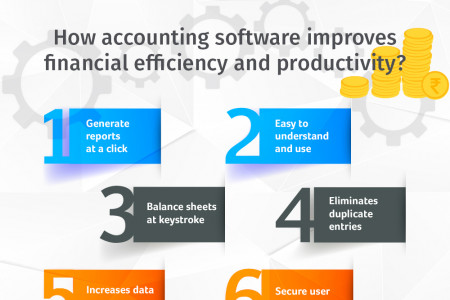 Time is Money: Improve Productivity with Accounting Software Infographic