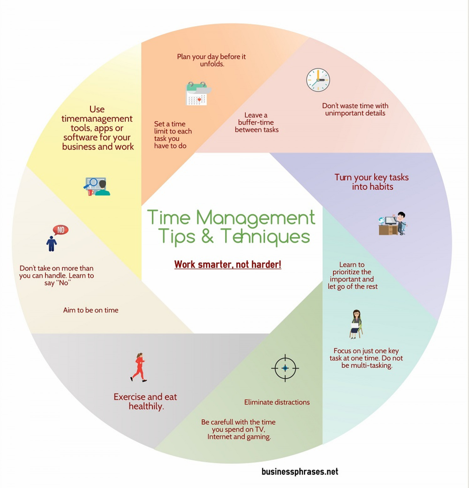 Time management tips infographic Infographic