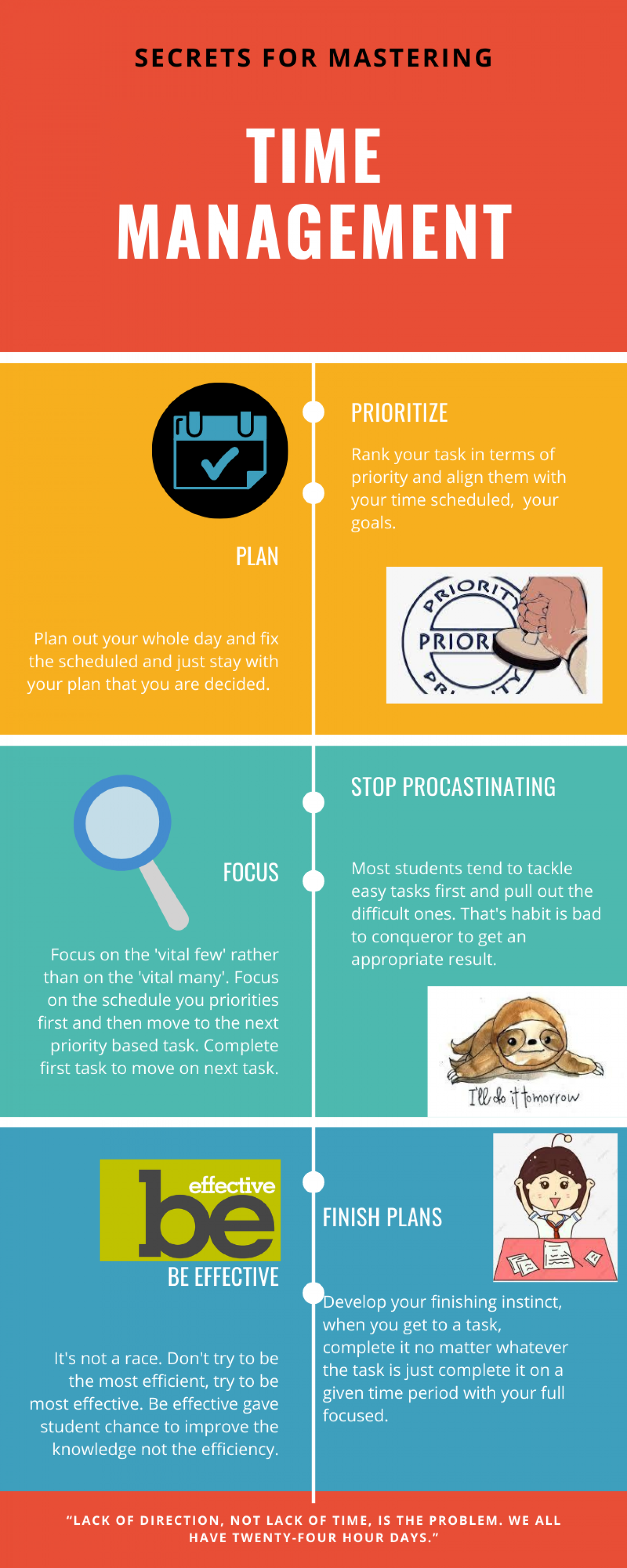 Time Management Infographic