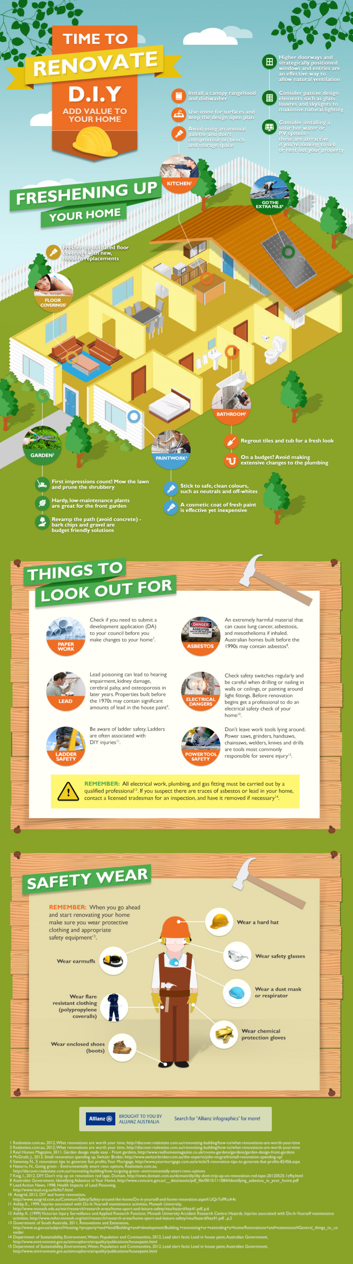 Time to renovate Infographic
