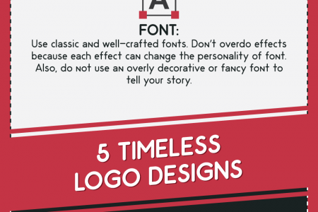 Timeless Logo Design - Elements and More. Infographic